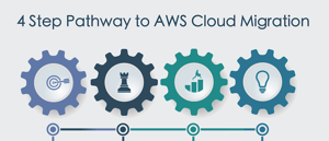 The 4-Step Pathway for an AWS Cloud Migration