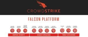10 Reasons Why IT Leaders Love CrowdStrike Endpoint Protection